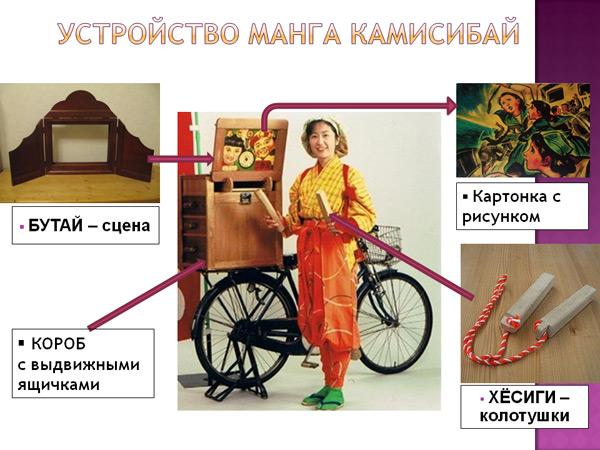 Устройство Манга Камисибай